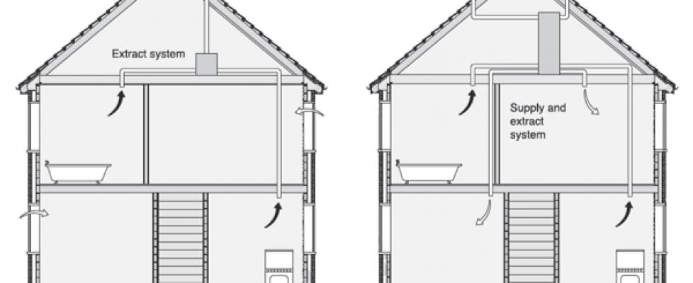 Ventilation blog